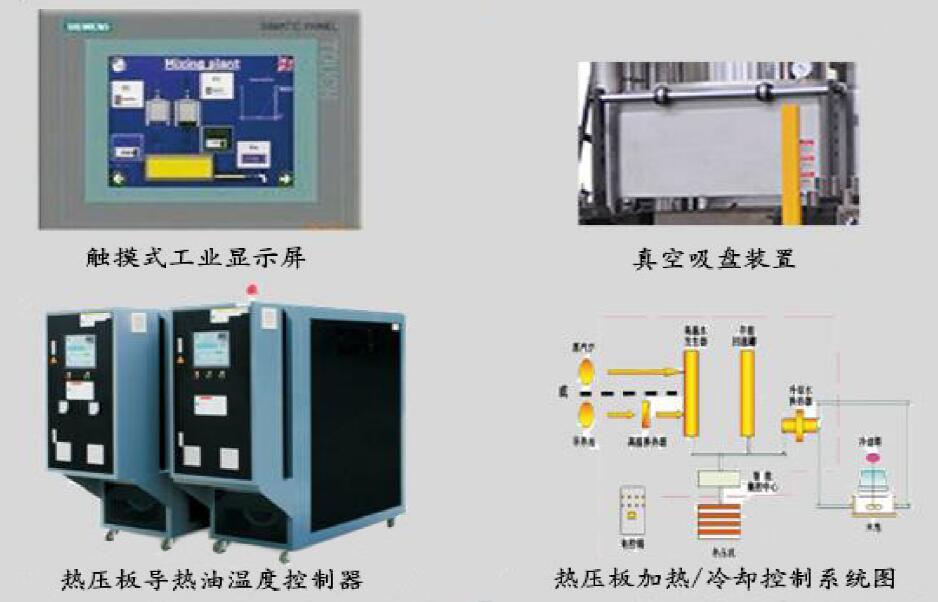 630T硫化液压机配件