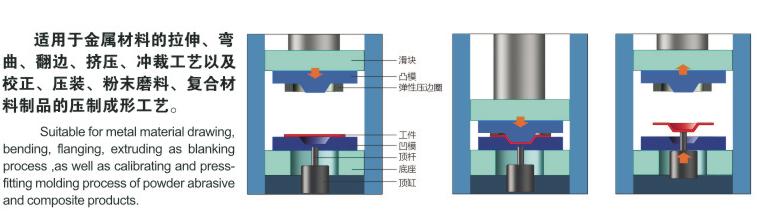 数控四柱液压机工作原理厂家-成都正西液压机工厂设计生产